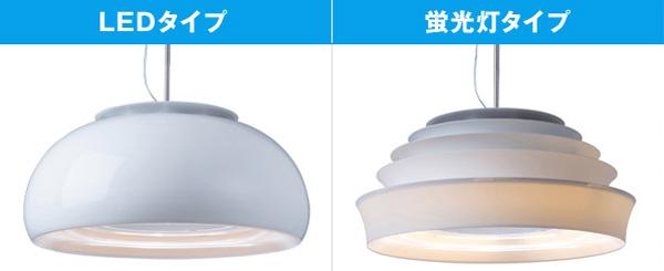 LEDタイプと蛍光灯タイプの2種類の照明を並べた画像