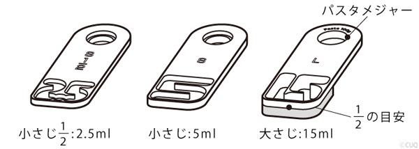 3種類の計れる容量が描かれた画像