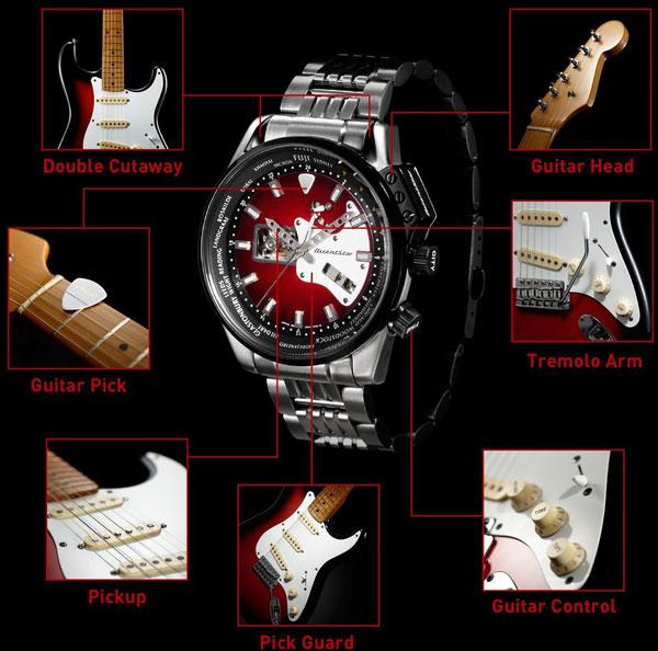 時計の各デザインの解説画像