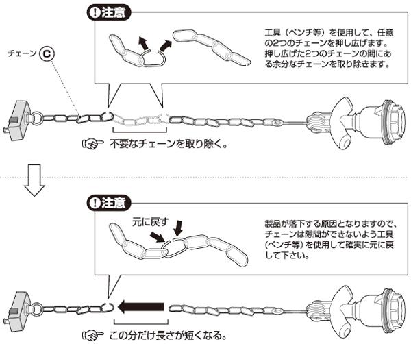 長さ調整の仕方を説明した画像