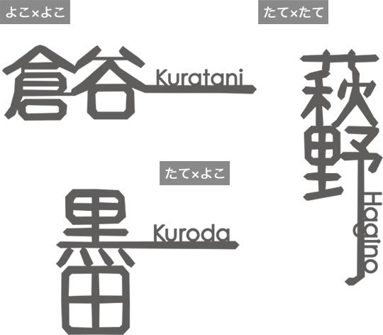 3種類のデザインの表札を並べた画像