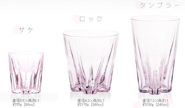 3サイズのグラスを並べた画像