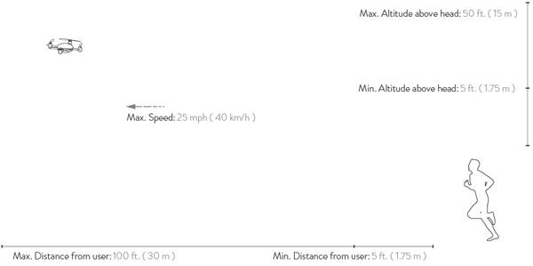 Lilyの飛行条件を説明したイラスト